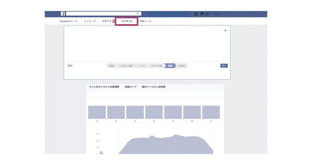 Facebookの分析ツールを使う方法