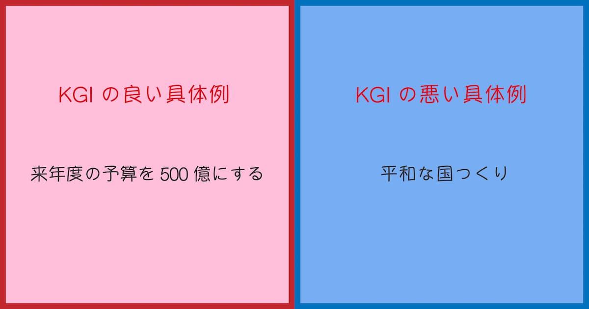 KGIは最終目標