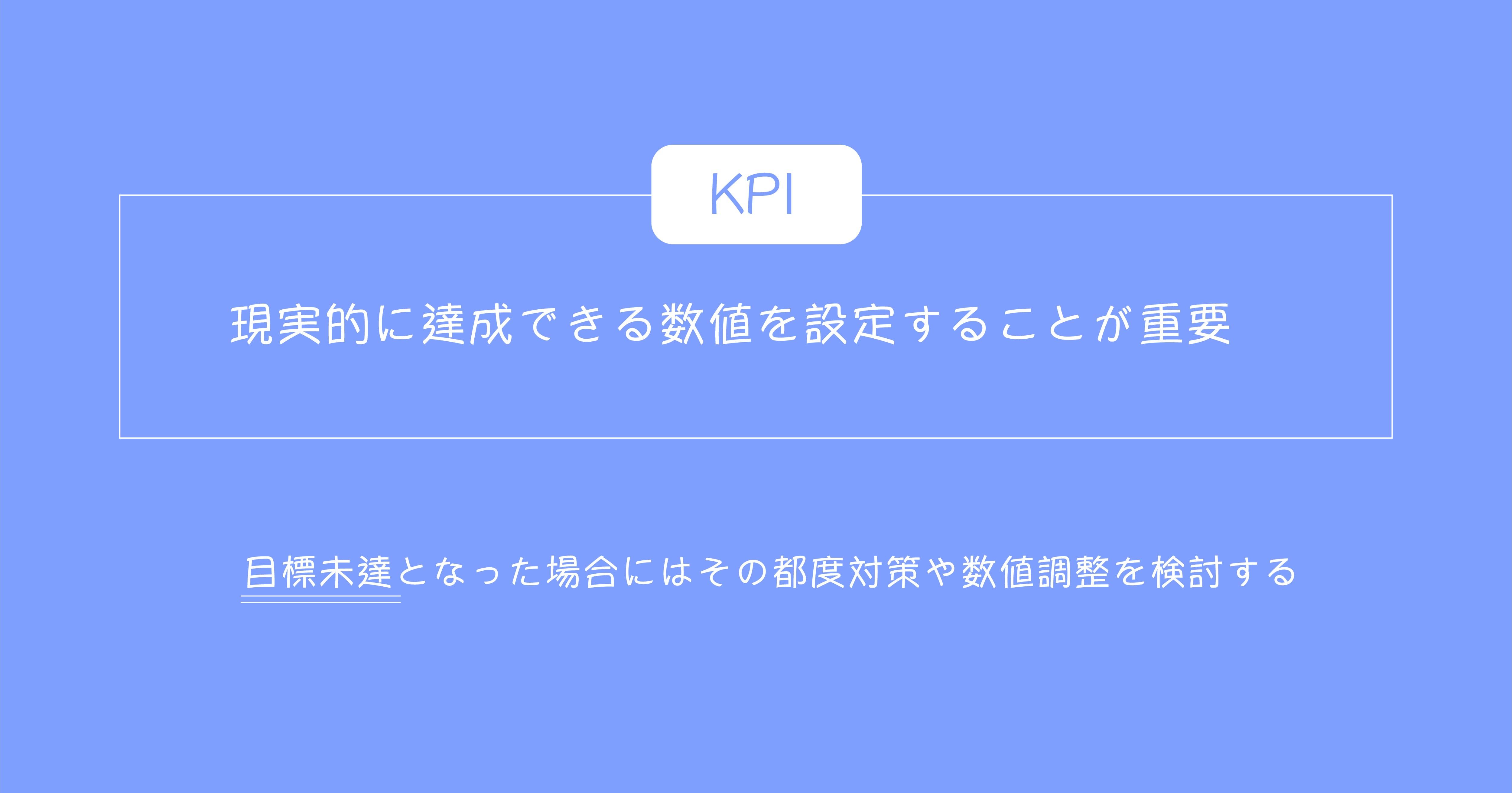 KPIは中間目標