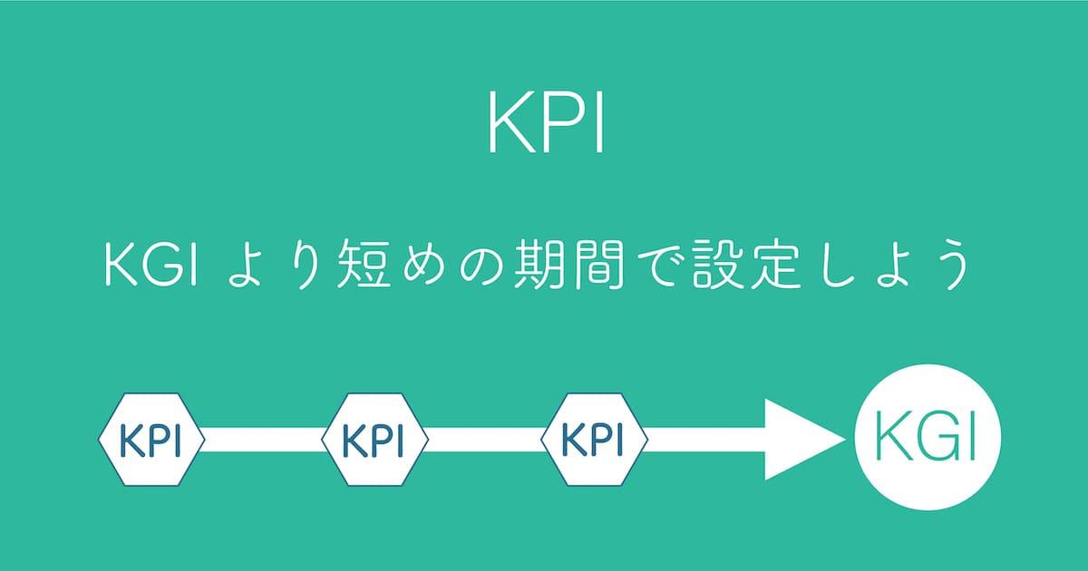 ③KGIを達成するために必要なKPIを設定する